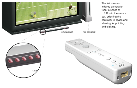 acolorbox_wii_nytimes